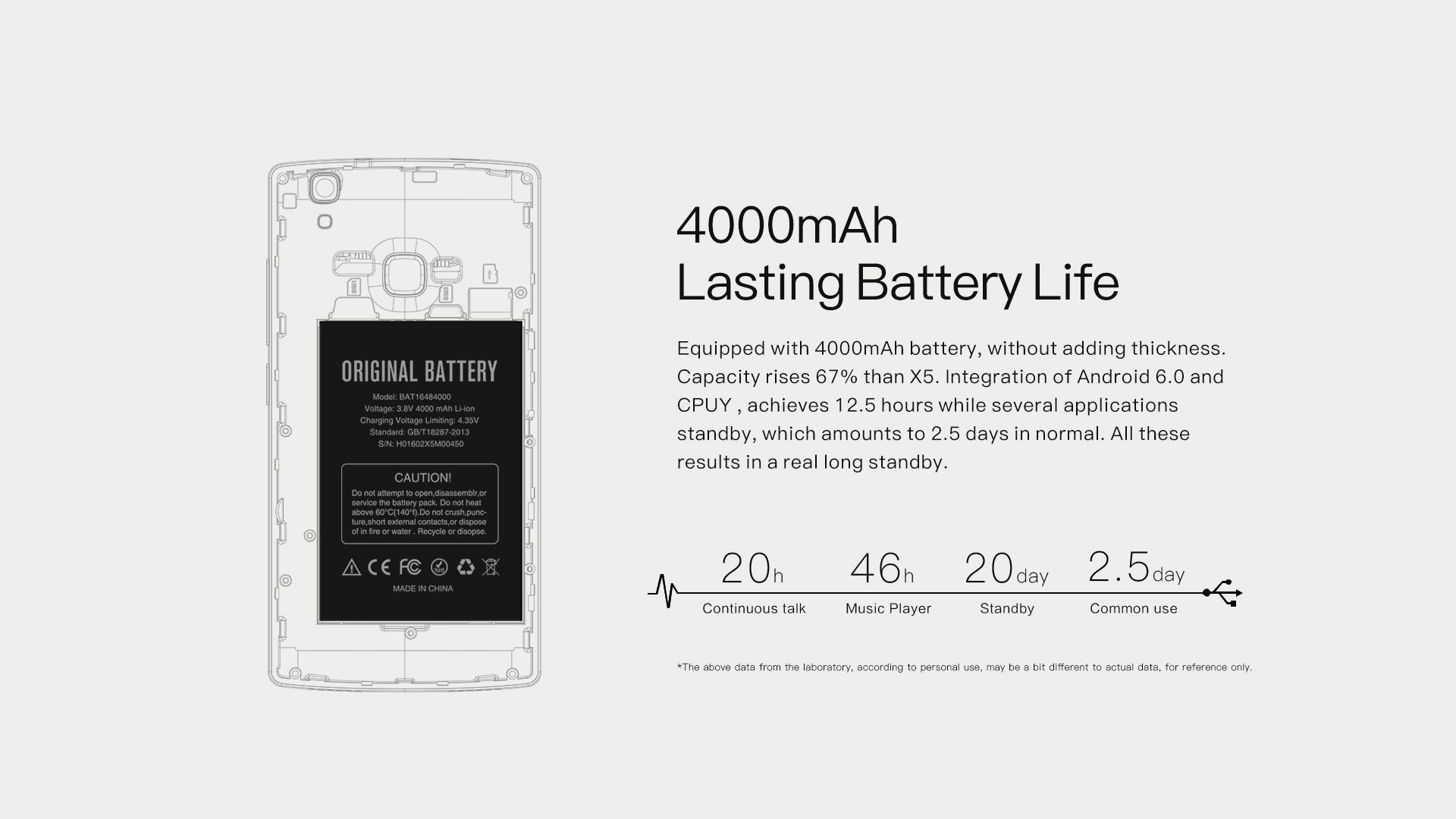 Producent słusznie chwali się baterią. To jedna z głównych zalet tego smartfona.